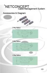 Accessories & Diagram